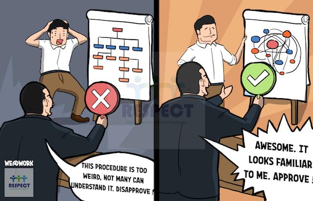 Leaders like make & see complicated goals
