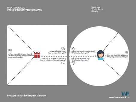 05 bước xác định nhanh nhu cầu của khách hàng mới mùa Covid19