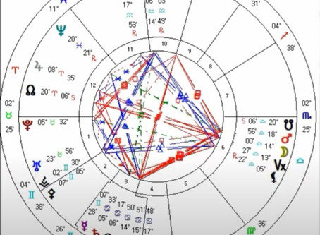 Astrology of Nikola Tesla - The Cardinal King