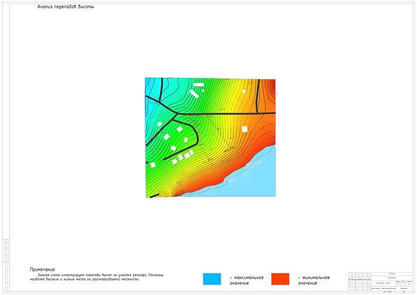 7 Анализ перепадов высоты.jpg