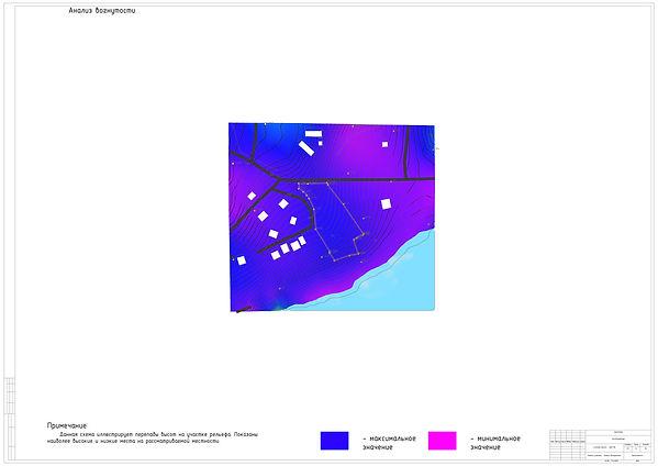 5 Анализ вогнутости рельефа.jpg