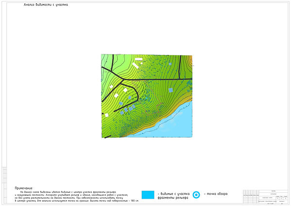 11 Анализ видимости с участка.jpg