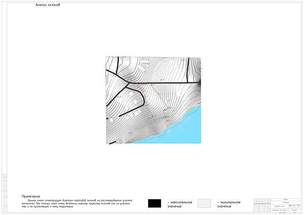 4 Анализ склонов.jpg