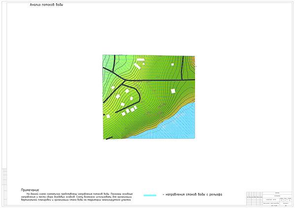 6 Анализ стоков воды.jpg
