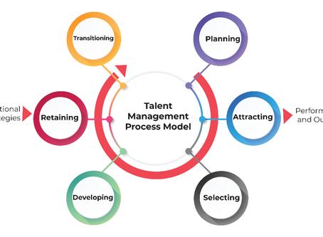 Strategic HRM and Talent Management