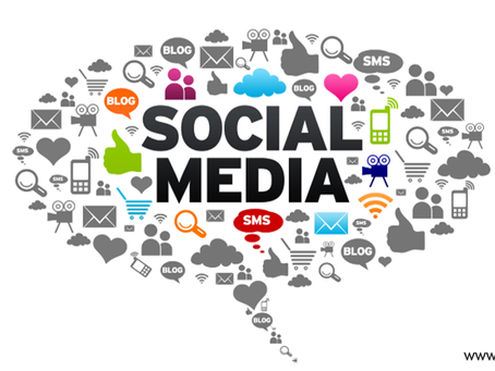 The Impact of Social Media on Contemporary Business Communication