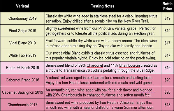Updated-Wines-2020-Rd-2.PNG