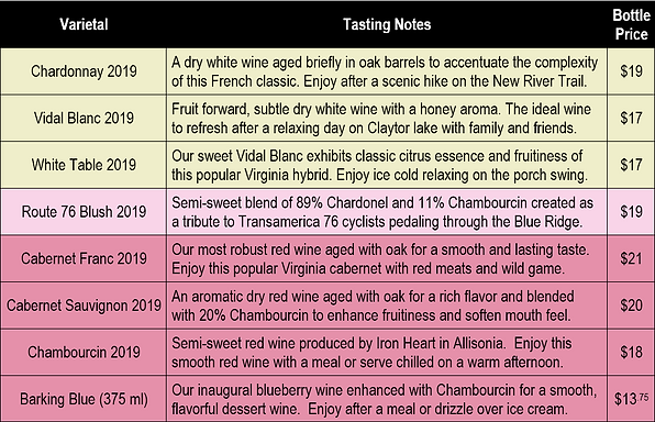 Updated-Wines-2020-Rd-4.PNG
