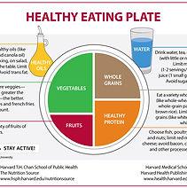 HealthyPlate_FINALVERSION12_20(6).jpg