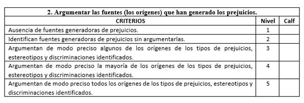 Rúbrica_origen_de__los_prejuicios_propi