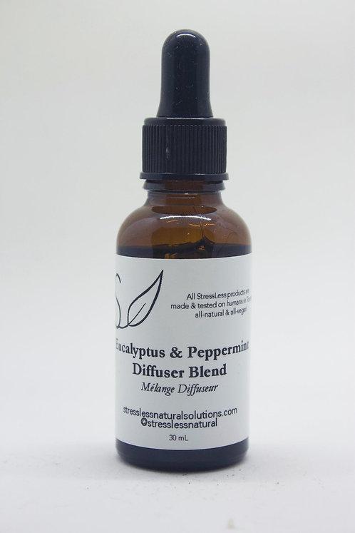 Eucalyptus & Peppermint Diffuser Blend