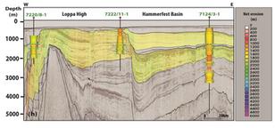 Multi-layer uplift estimate
