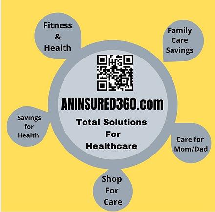 aninsured360.jpg
