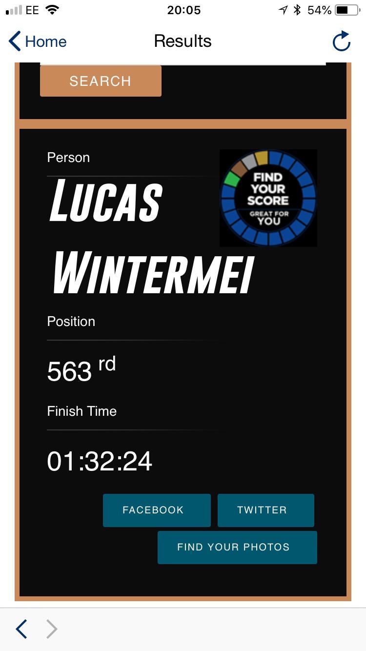 Lucas Wintermei Half Marathon Results