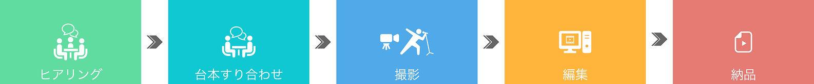 e_映像制作-100.jpg