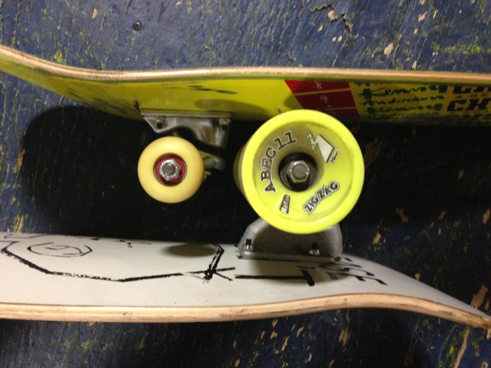 Как выбрать колёса для скейта