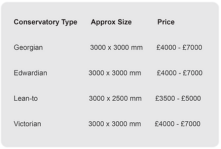 what's the cost of a solid conservatory roof?