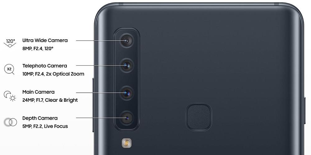 Samsung A9 - ארבע עדשות, בפועל שלש פעילות ואחת למדידת עומק