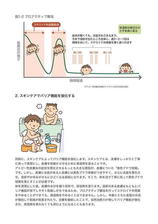 プロアクティブ療法.jpg