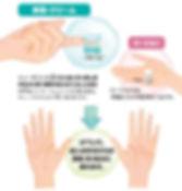 保湿剤の塗り方:使用量の目安
