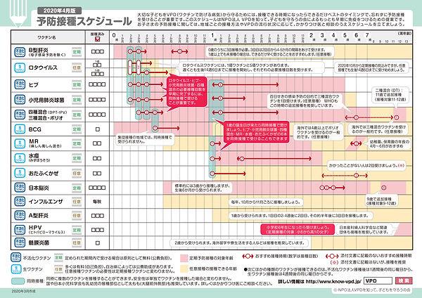予防接種:〜7歳 2020.4.jpg