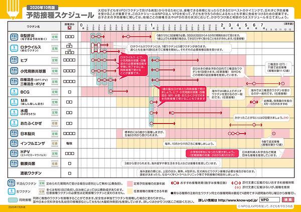 予防接種:〜7歳 2020.10.jpg