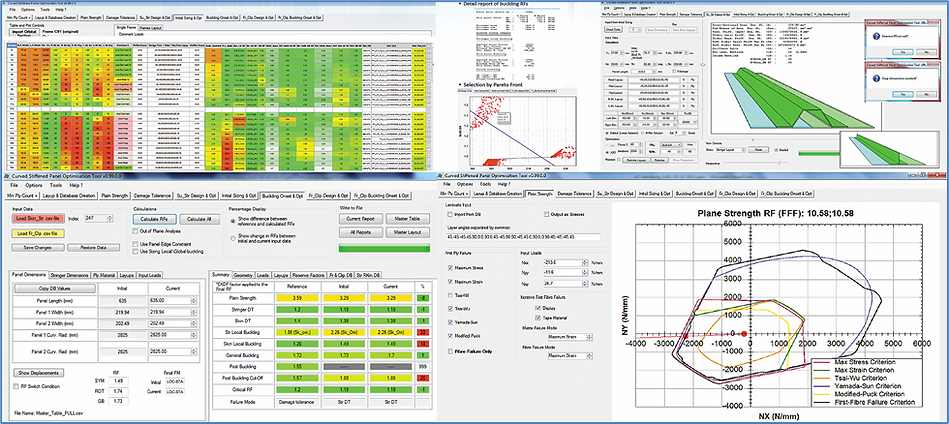 Development of Analytical Optimisation T