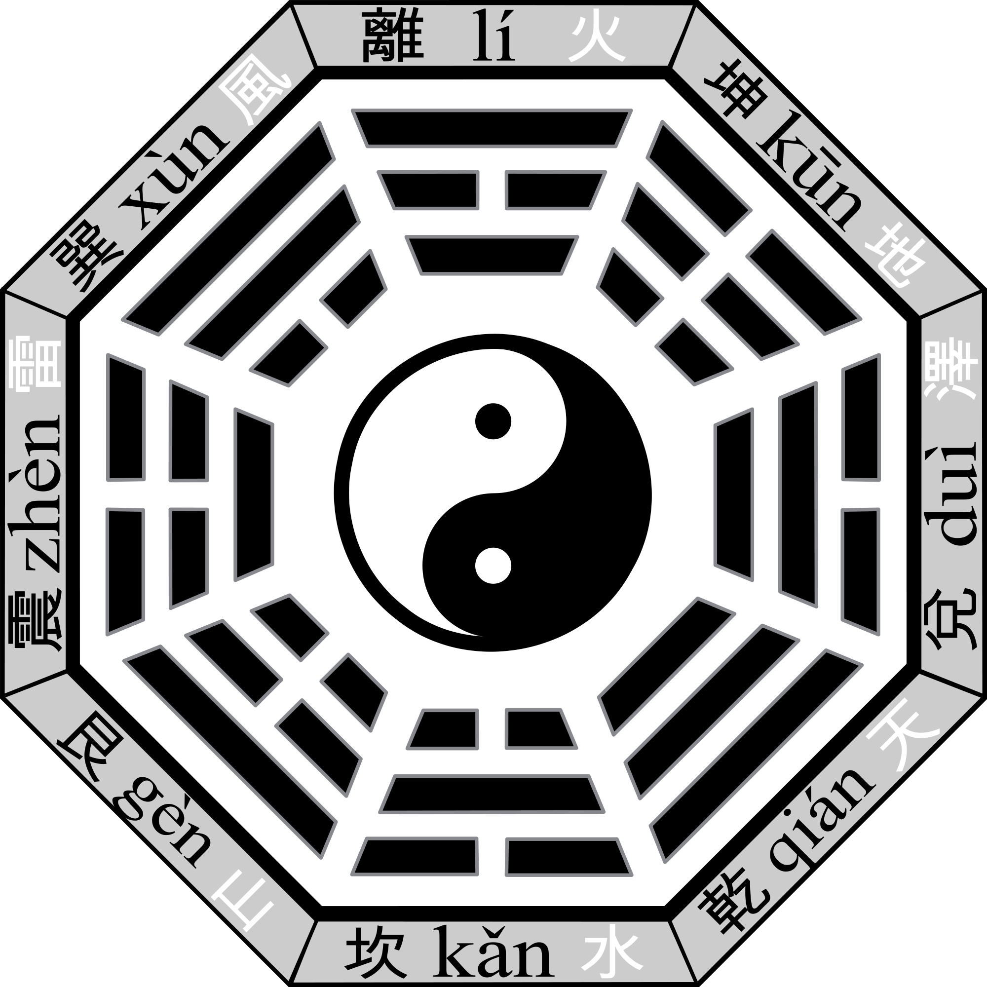 Etude et conseil Feng Shui