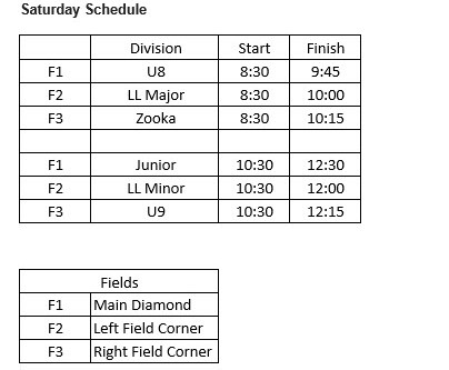 Saturday 8 September Schedule