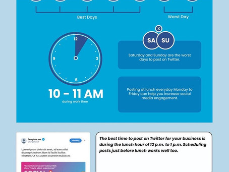 #Twitter - The Best Times To Post On Social Media In 2020
