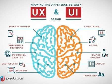 Knowing the difference between UX & UI