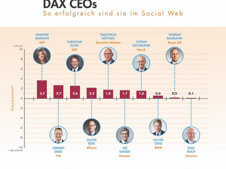 Social CEO Ranking