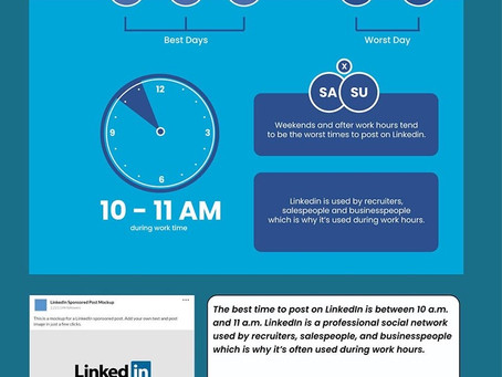 #LinkedIn - The Best Times To Post On Social Media In 2020
