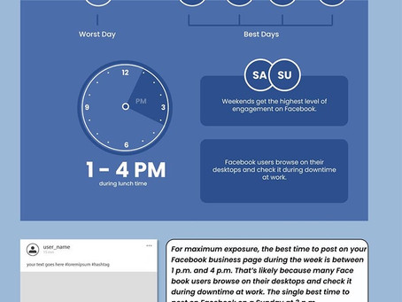 #Facebook - The Best Times To Post On Social Media In 2020