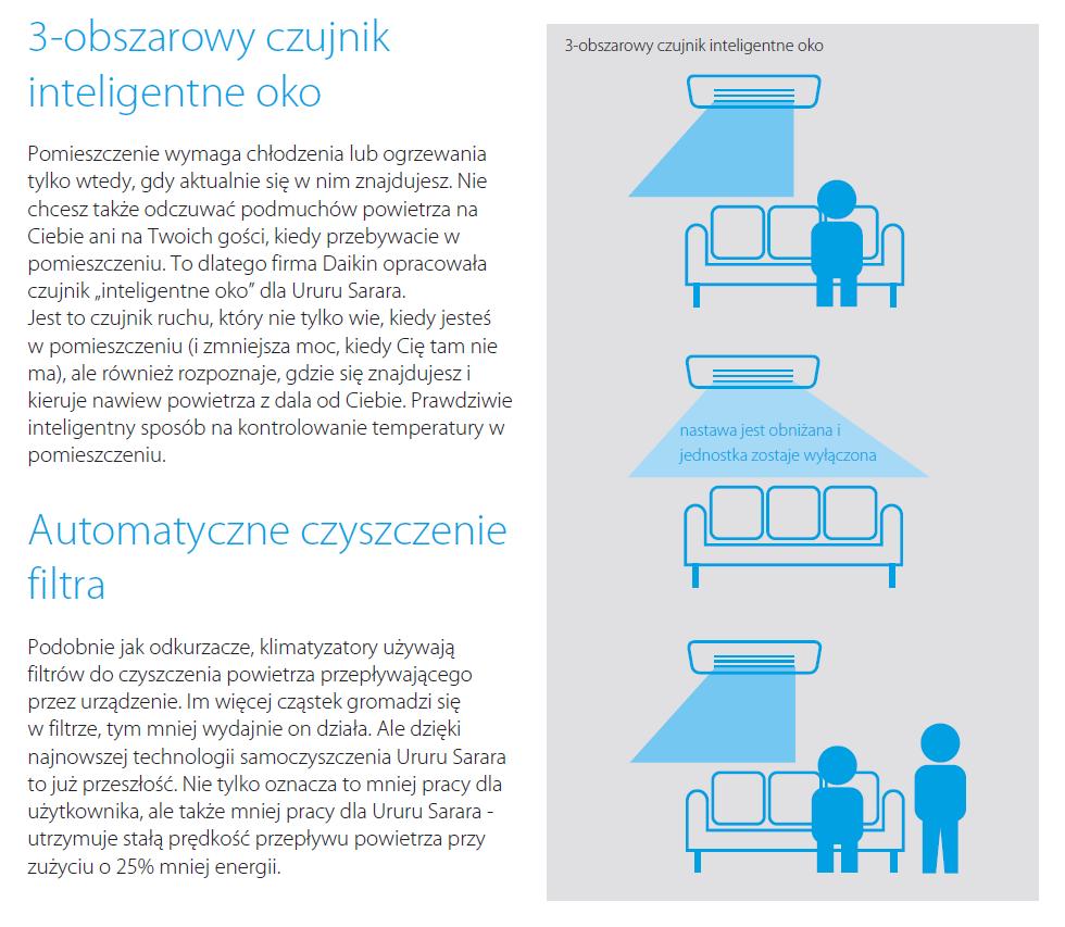 Montaż klimatyzacji Wrocław - Inteligentne oko i automatyczne czyszczenie filtra