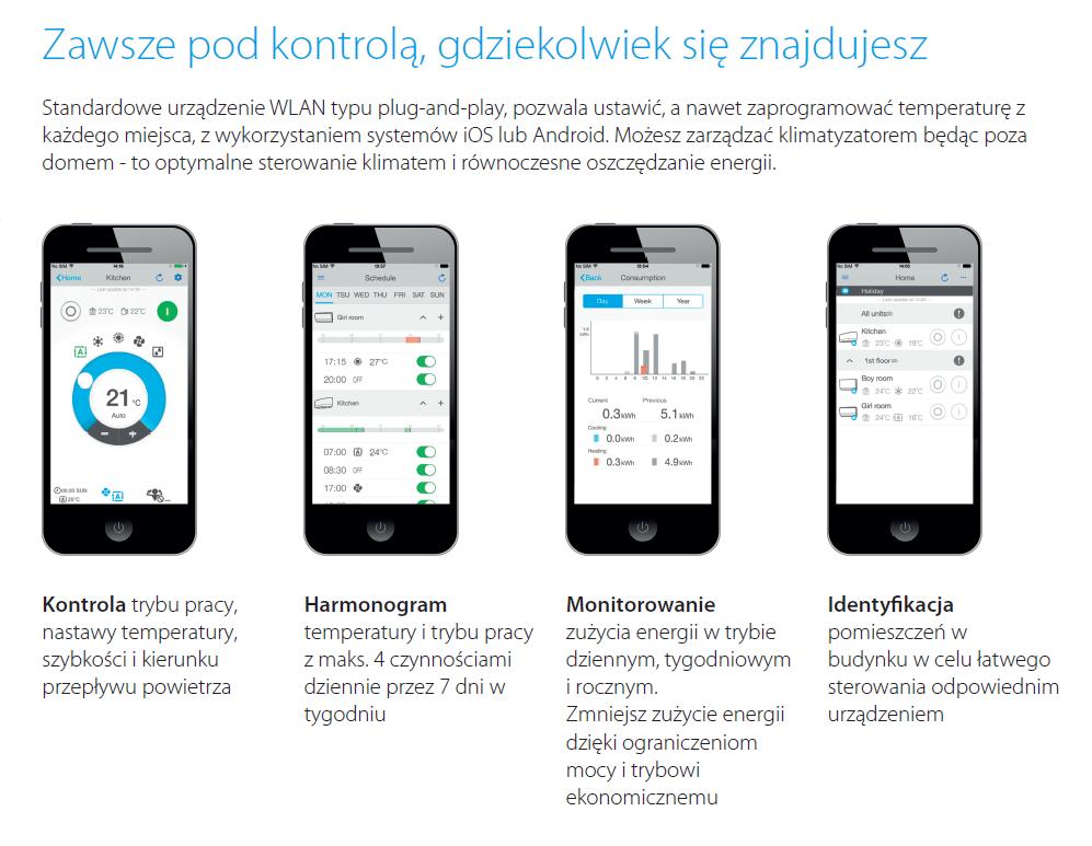 Zdalne sterowanie klimatyzacją za pomocą aplikacji na smartfonie - Daikin Ururu Sarara