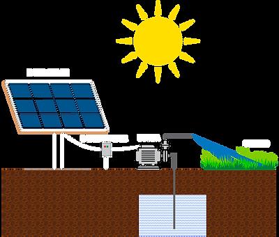 Luzentum - Agrovoltaica. Bombeo solar. Instalación paneles solares para el bombeo solar. Cultivo solar.