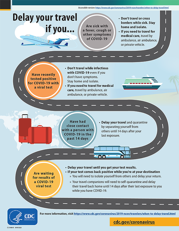 when-to-delay-your-travel-infographic.pn