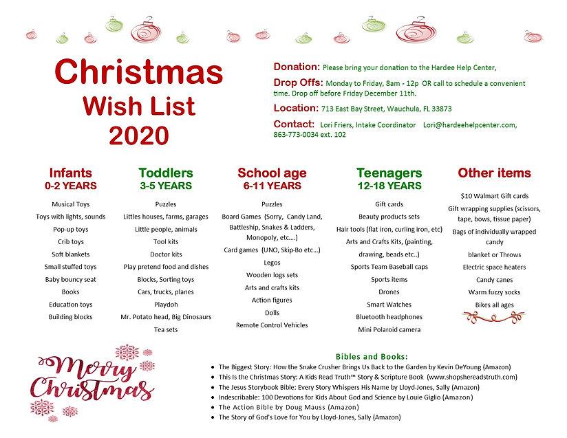 Christmas Wish List 2020.jpg