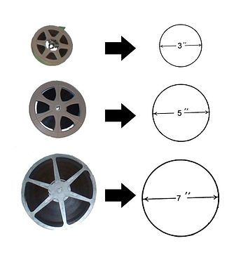 8mm Film Reel Sizes-Film Transfer to DVD