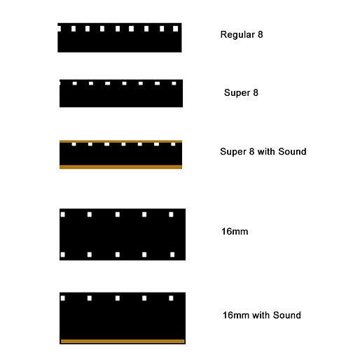 8mm Film and 16mm film silent film and sound film-Film Transfer Ventura