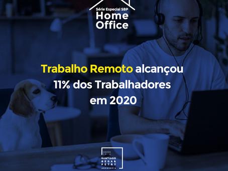 Trabalho Remoto alcançou 11% dos Trabalhadores em 2020