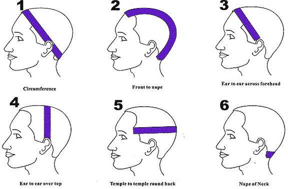 head sizing diagram