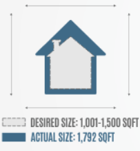 home size.png