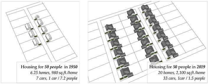neighbourhood sprawl images.png