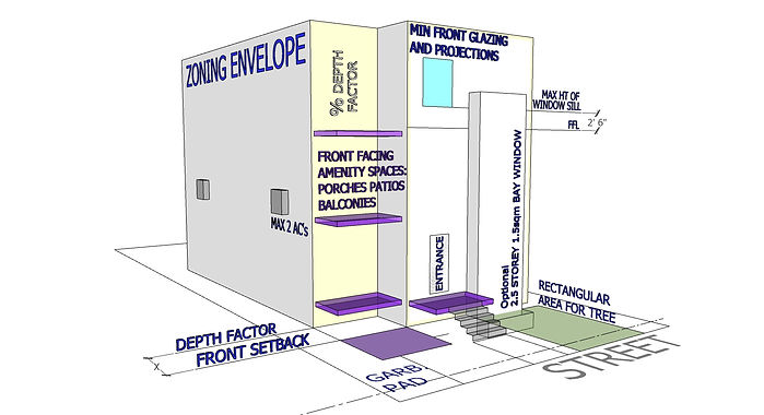 proposed zoning image.jpg