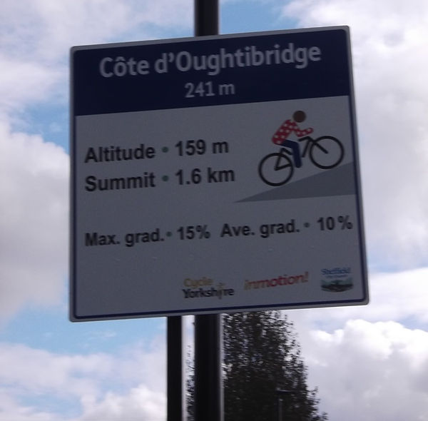 Cote d'Oughtibridge sign