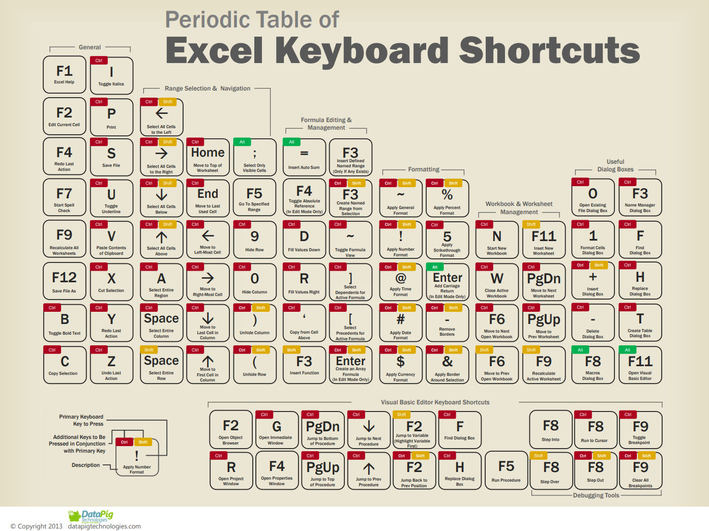 Periodic table of excel shortcuts urtaz Image collections