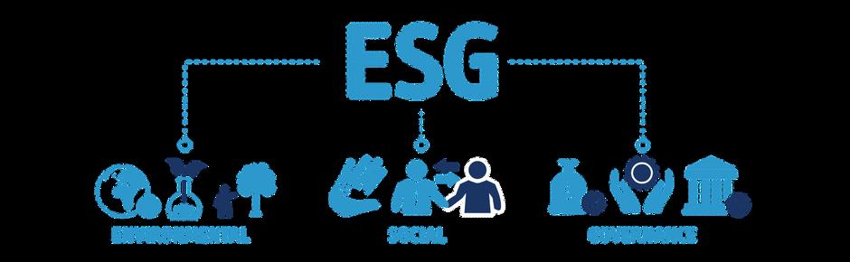 Investing 101: ESG Investing
