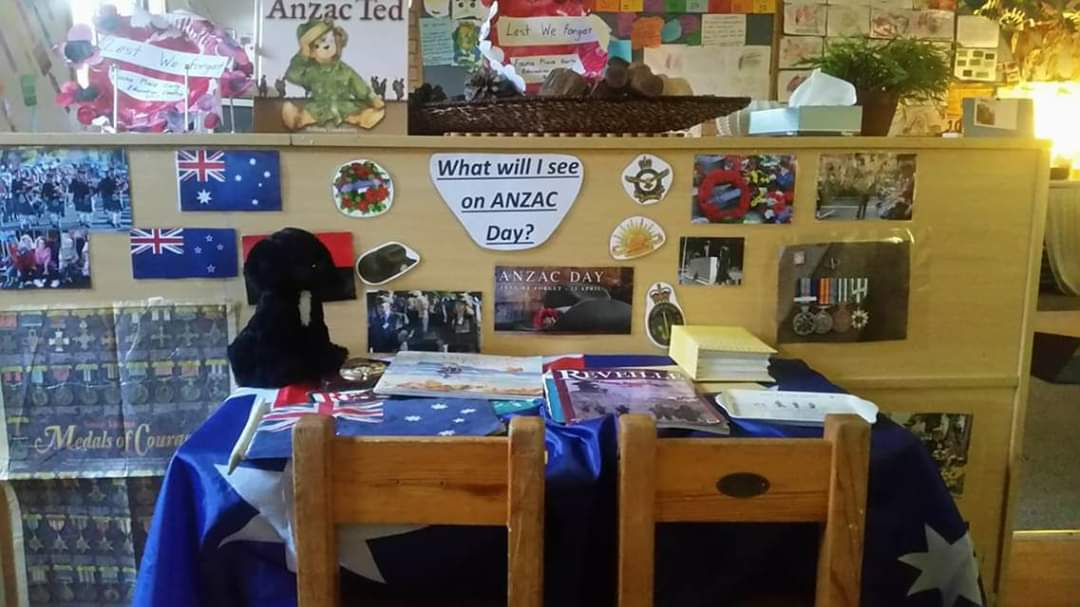 Anzac Day Kids Early Learning